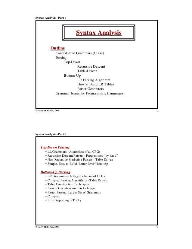 1 Syntax Analysis - Part 1 © Harry H. Porter, 2005 Outline Context-Free Grammars (CFGs) Parsing Top-Down Recursive Descent...