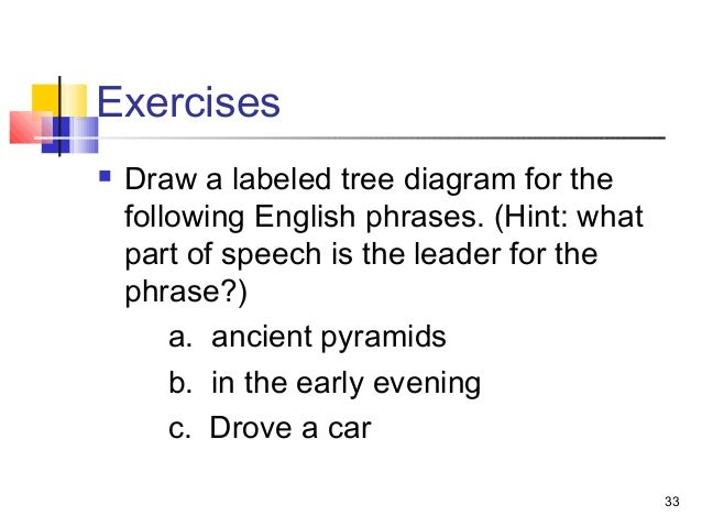 Tree diagrams gcse 3232433 only firstfo tagsbbc gcse bitesize tree diagramsquestion bank wjecresourceaholic new gcse supportaqa mathematics subject content 35 probabilityyear 711 up to gcse ccuart Choice Image