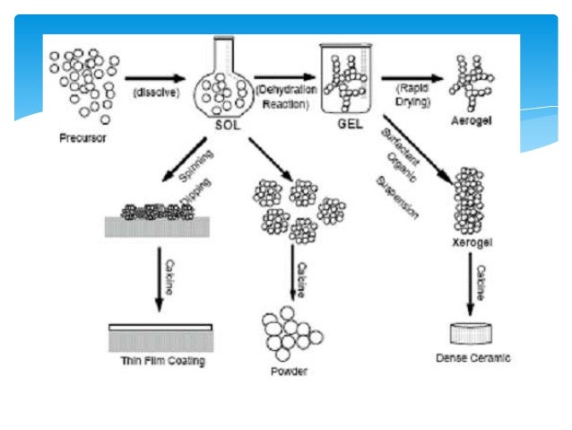 Phd no thesis on silver nanoparticles
