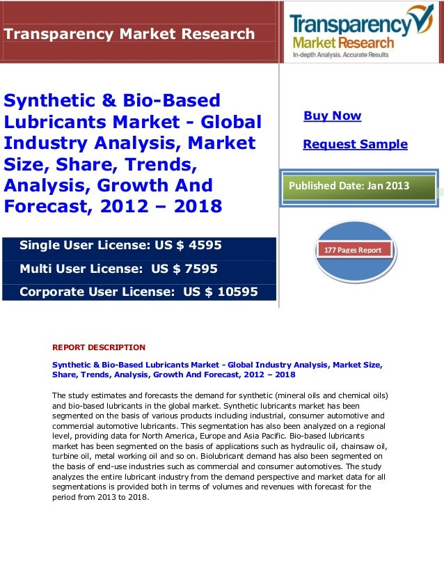 Synthetic & Bio-Based Lubricants Market - Global Industry Analysis, Market Size, Share, Trends, Analysis,   Growth And Forecast, 2012 – 2018