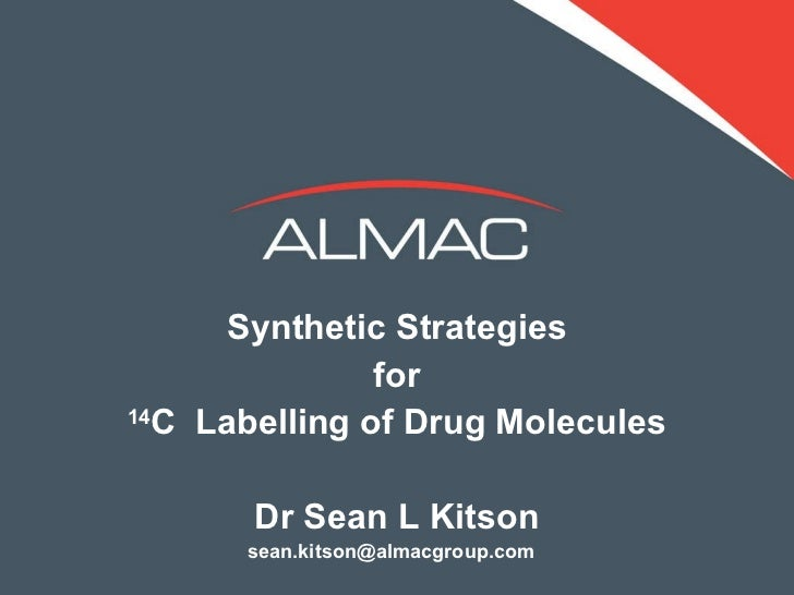 Synthetic Strategies for  14 C  Labelling of Drug Molecules Dr Sean L Kitson [email_address]