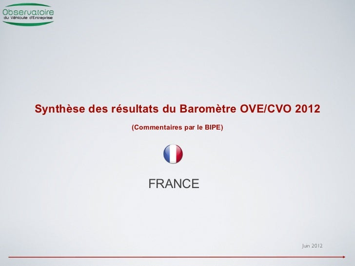 Synthèse des résultats du baromètre OVE/CVO 2012 (BIPE)