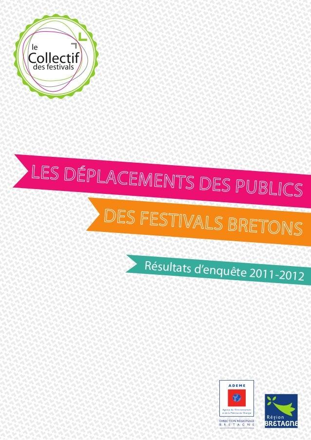 Synthèse étude des déplacements des festivaliers Bretons