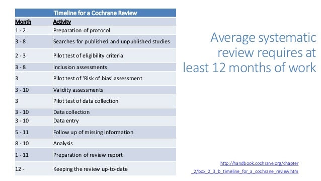 cochrane literature review Top of page about the cochrane library the cochrane library is an electronic collection of databases published on the internet and also.