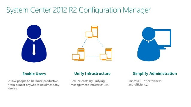 System Center 2012 R2 Configuration Manager Sccm With