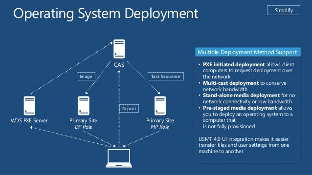 the attributes of a multi user and a network operating system Once only of concern on multi-user systems, protection is now important on all systems, in the age of ubiquitous network connectivity 25 system programs system programs provide os functionality through separate applications, which are not part of the kernel or command interpreters.