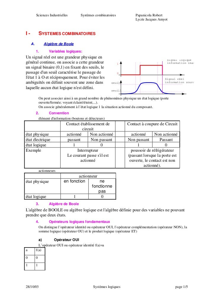 Sciences Industrielles         Systèmes combinatoires               Papanicola Robert                                     ...