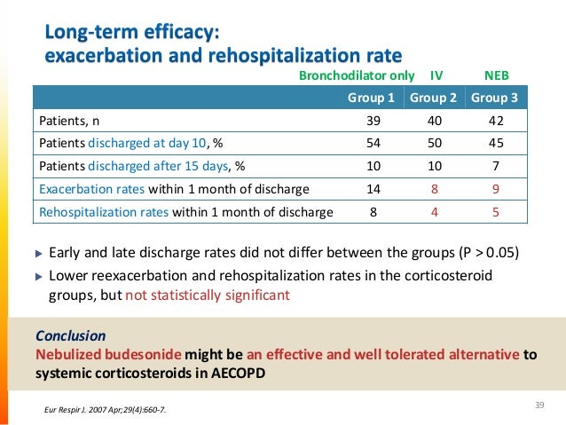 nebulized corticosteroids