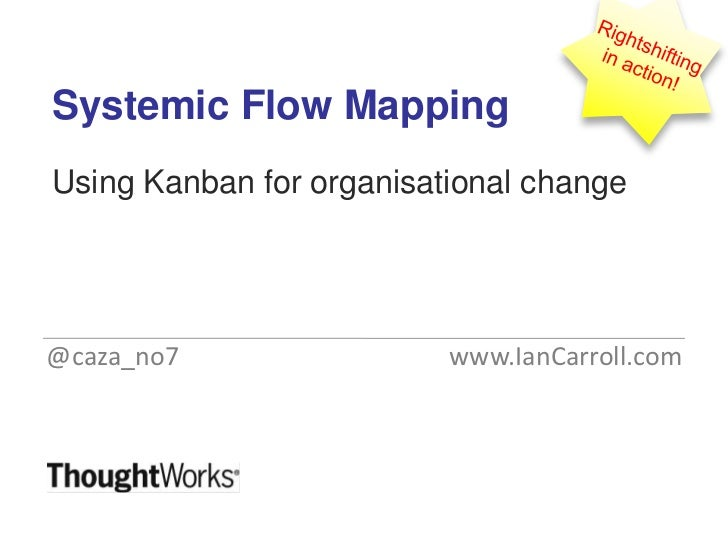 Systemic Flow MappingUsing Kanban for organisational change@caza_no7                 www.IanCarroll.com