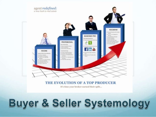 A New Look To Real Estate… Seller Systemology MY LISTING PRESENTATION INSERT COMPANY NAME HERE