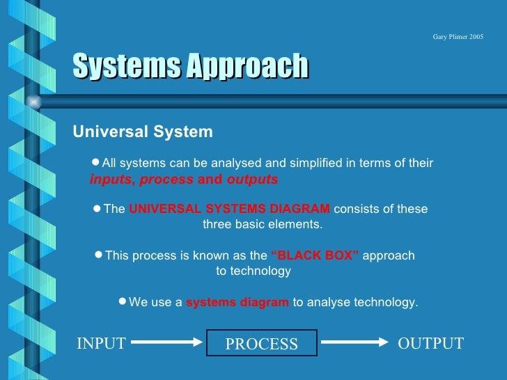 Systems Approach Universal System   <ul><li>We use a  systems diagram  to analyse technology.  </li></ul><ul><li>All syste...