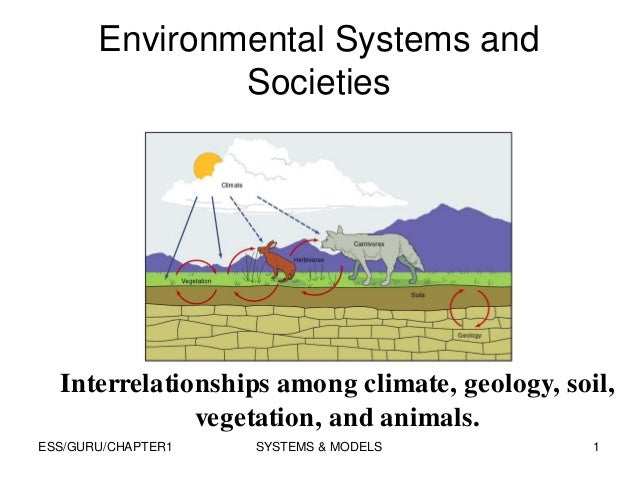 Environmental Systems and Societies  Interrelationships among climate, geology, soil, vegetation, and animals. ESS/GURU/CH...