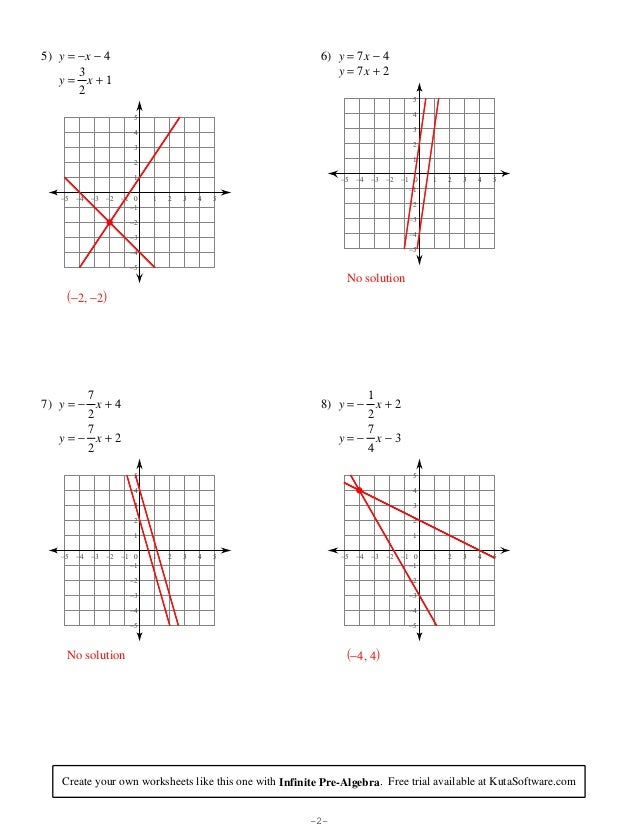 Worksheet. Solving Systems Of Equations By Graphing ...