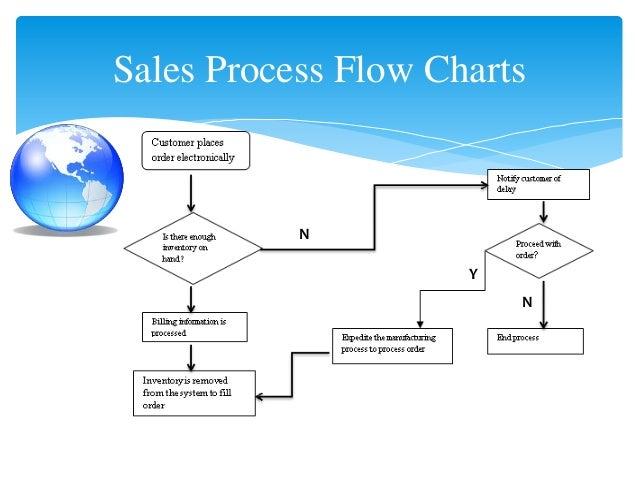 case study project management software