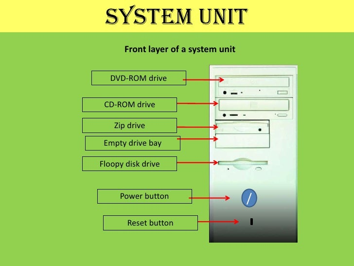 the system unit British imperial and us customary systems of weights and measures 1 the us uses avoirdupois units as the common system of measuring weight unit.