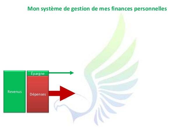 RevenusDépensesÉpargneMon système de gestion de mes finances personnelles