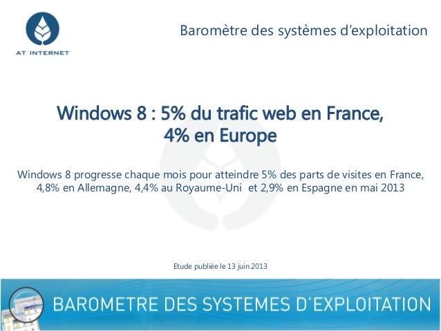 Windows 8 : 5% du trafic web en France,4% en EuropeWindows 8 progresse chaque mois pour atteindre 5% des parts de visites ...