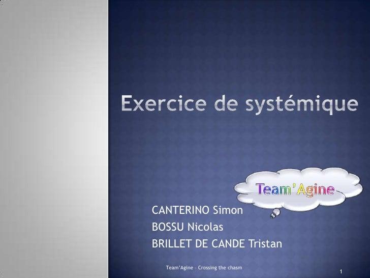 CANTERINO SimonBOSSU NicolasBRILLET DE CANDE Tristan  Team'Agine – Crossing the chasm                                    1