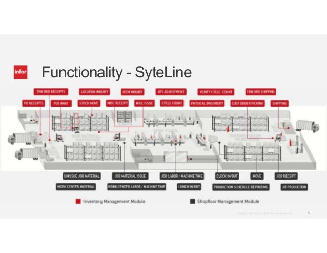 Infor Syteline Erp Module Demos Shop Floor And Quality