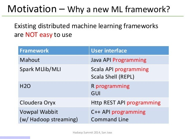 java machine learning libraries