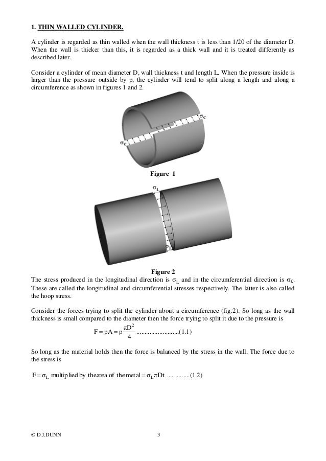 thin cylinder Theory of thin cylinders, stress components and design equations.