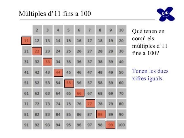 T1 m ltiples i divisors for Les multiples de 6