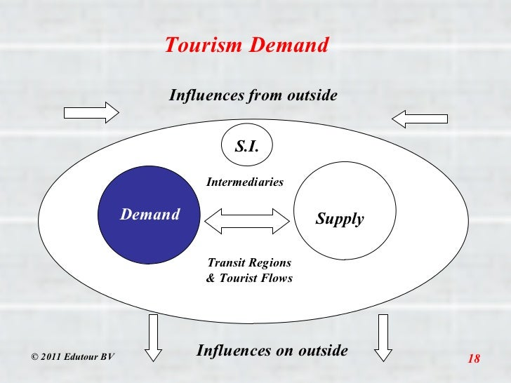 an introduction to space tourism Tourism/introduction from wikiversity  tourism jump to navigation jump to search  (some large hotel chains offering desk space in their reception area) and access to their business through a computer reservation system (crs) and website rail.