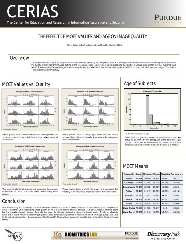 THE EFFECT OF MOET VALUES AND AGE ON IMAGE QUALITY The purpose of this study is to analyze the moisture, oiliness, elastic...