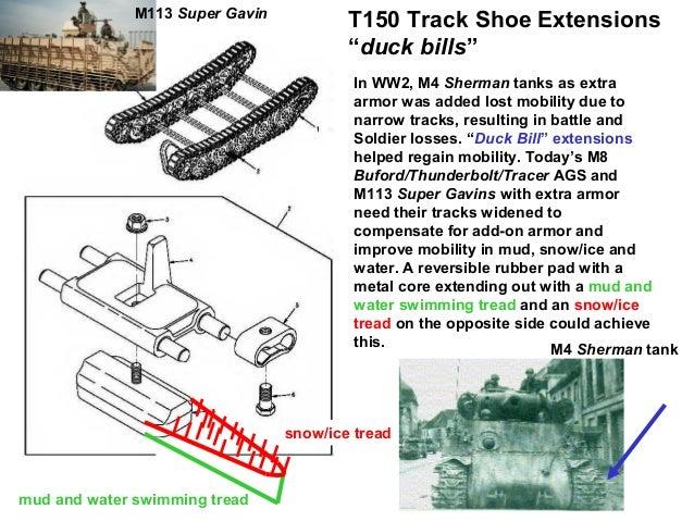 M113 Super Gavin                                         T150 Track Shoe Extensions                                       ...