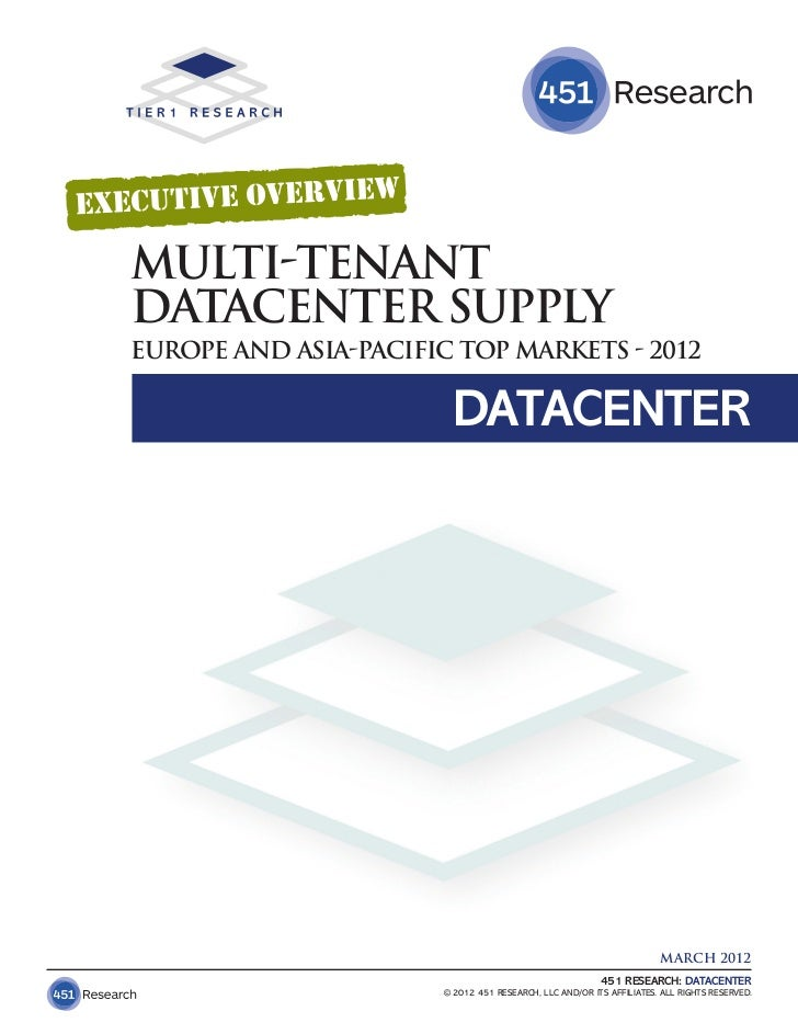 MULTI-TENANTDATACENTER SUPPLYEUROPE AND ASIA-PACIFIC TOP MARKETS - 2012                        DATACENTER                 ...