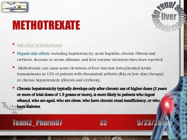Methotrexate Side Effects Pregnancy