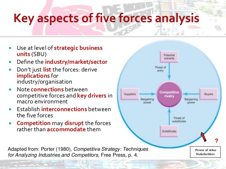 porters five forces analysis of the spanish olive oil industry essay porter's five forces analysis michael porter provided a framework that analyses an industry as being influenced by five forces it has been suggested that management, attempting to establish a competitive marketing advantage over rivals, can use this model to understand the industry context in which the business operates and take.