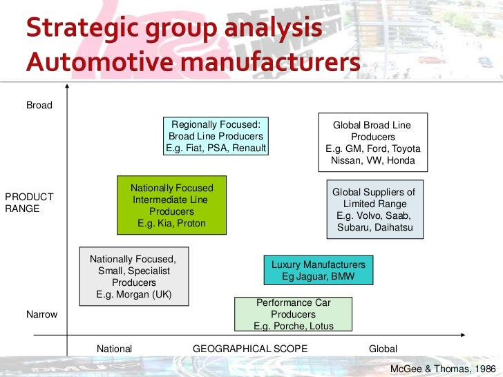 toyota and external environment Full-text paper (pdf): a critical analysis of internal and external environment of apple inc.