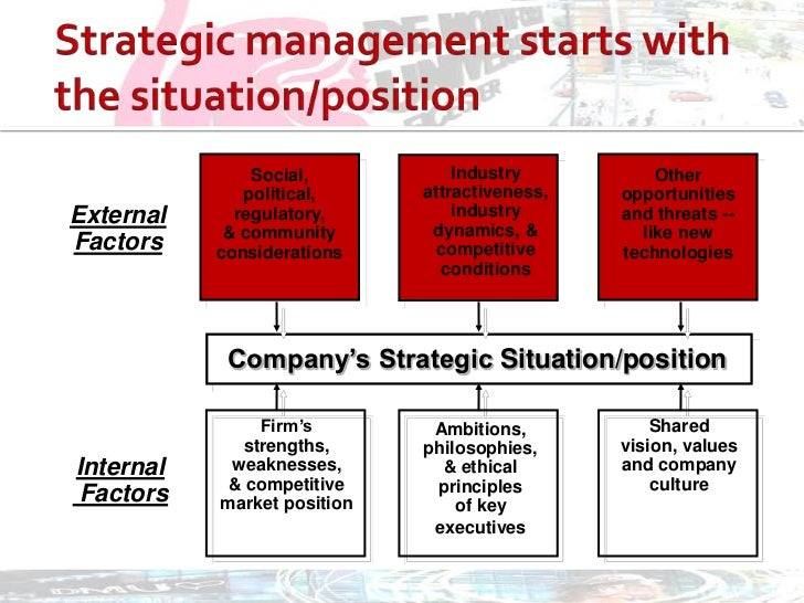 strategic management defined as consisting of the analysis and decisions Strategic leadership and decision making 16 this second view of culture is most relevant to the analysis and evaluation of organizational culture and to cultural change strategies she found that the top management team defined and framed the slice of reality in which organizational.