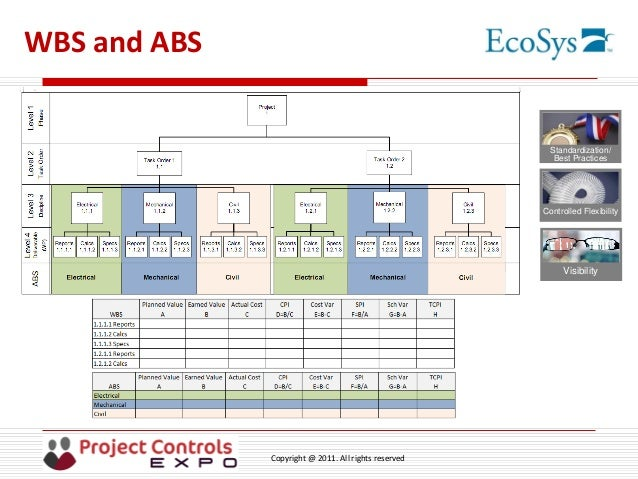 Session t2 best practice project controls with ecosys