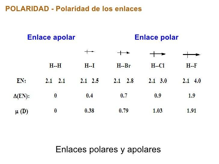 radiofarmacos_terapeuticos.pdf - pt.scribd.com