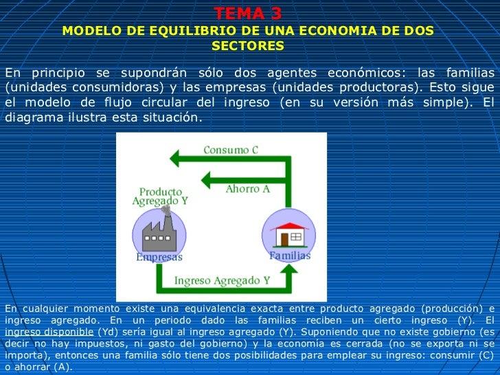 TEMA 3           MODELO DE EQUILIBRIO DE UNA ECONOMIA DE DOS                            SECTORESEn principio se supondrán ...