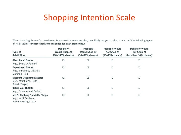 behavioral intent scale Different versions of the mental help seeking intention scale (mhsis) have   perceived behavioral control, and self-stigma of seeking help) in the manner one .