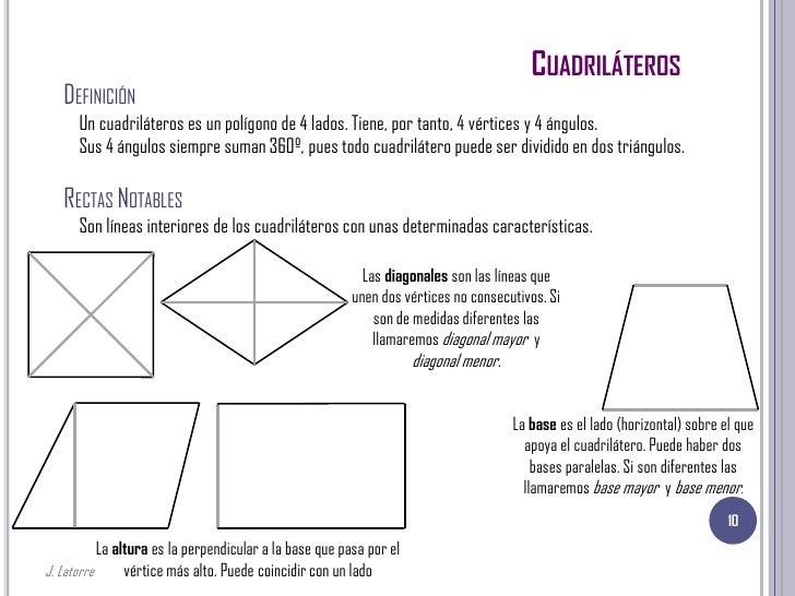Epv1 t6 formas planas for Definicion de cuarto
