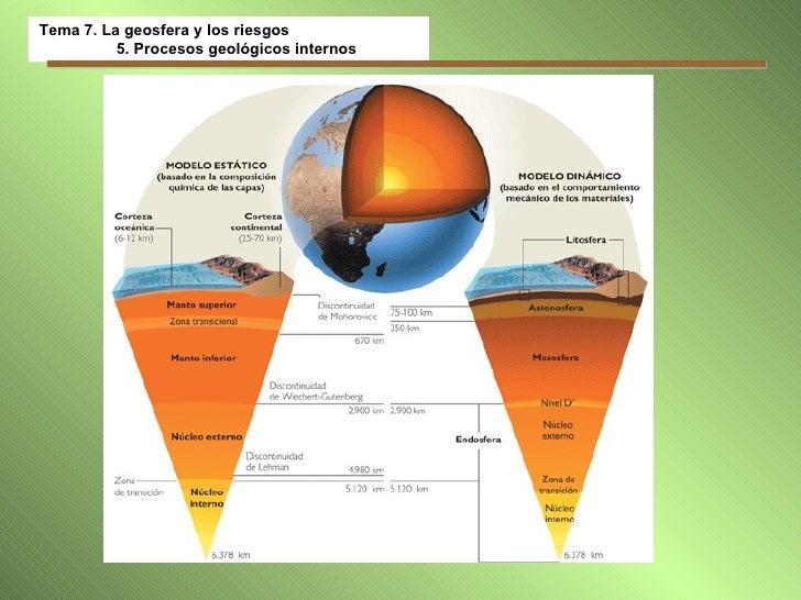 T7 Proc Geo Int