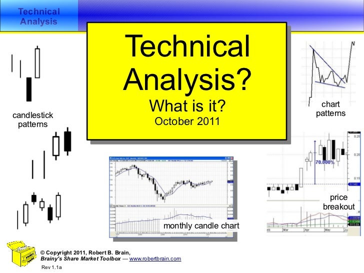 Technical Analysis                                    Technical                                    Analysis?candlestick   ...