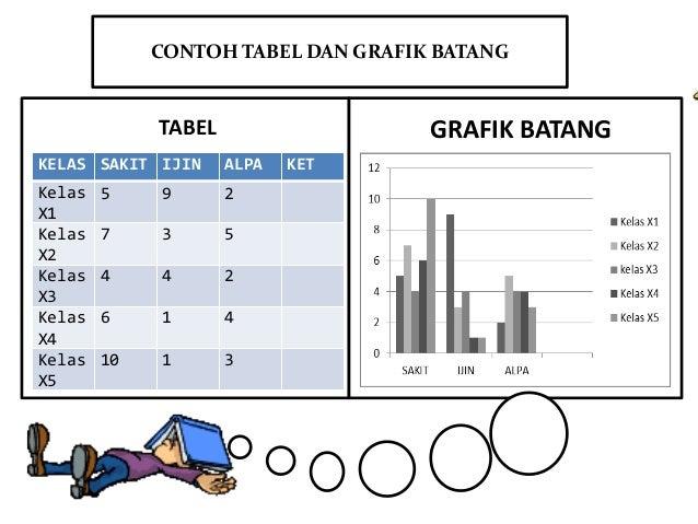 Contoh Tabel Contoh Tabel Dan Grafik Batang