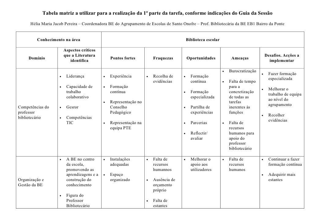 Tabela matriz a utilizar para a realização da 1ª parte da tarefa, conforme indicações do Guia da Sessão       Hélia Maria ...