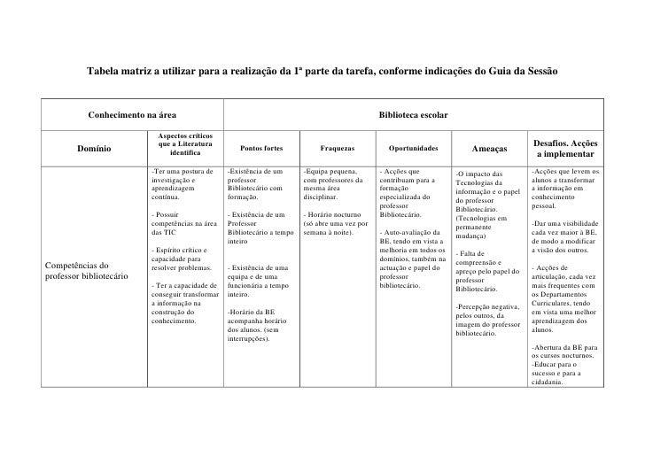 Tabela matriz a utilizar para a realização da 1ª parte da tarefa, conforme indicações do Guia da Sessão              Conhe...