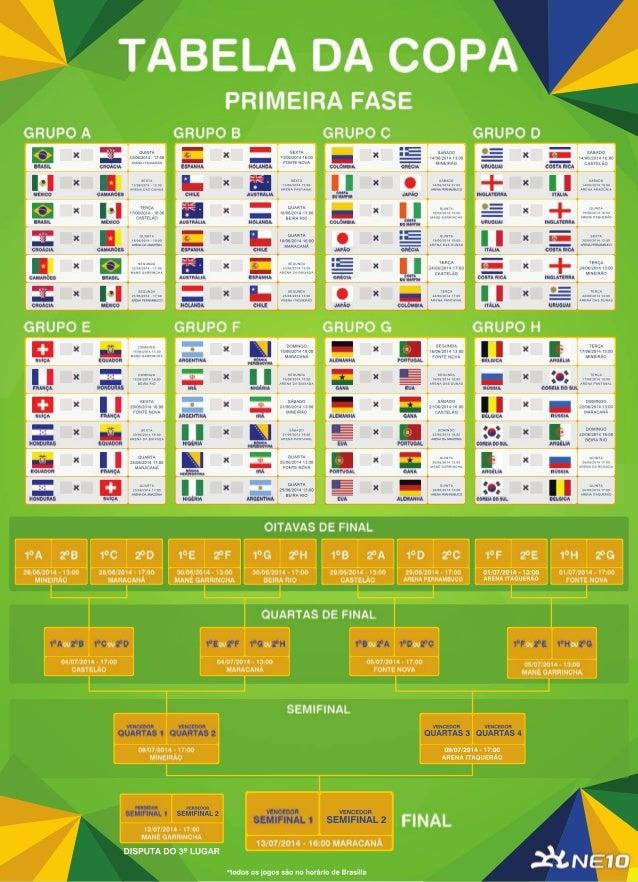 Tabela Copa 2014