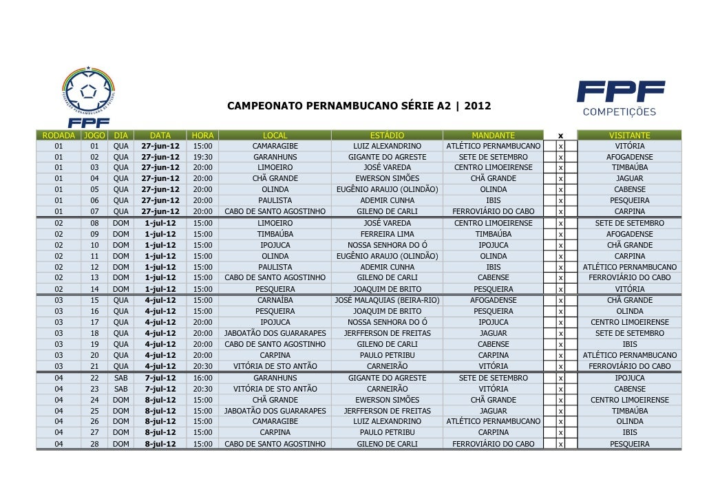 Tabela Serie A2 2012