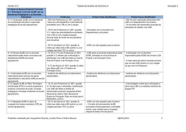 Tabela analise dominio_a_-_exemplo_2