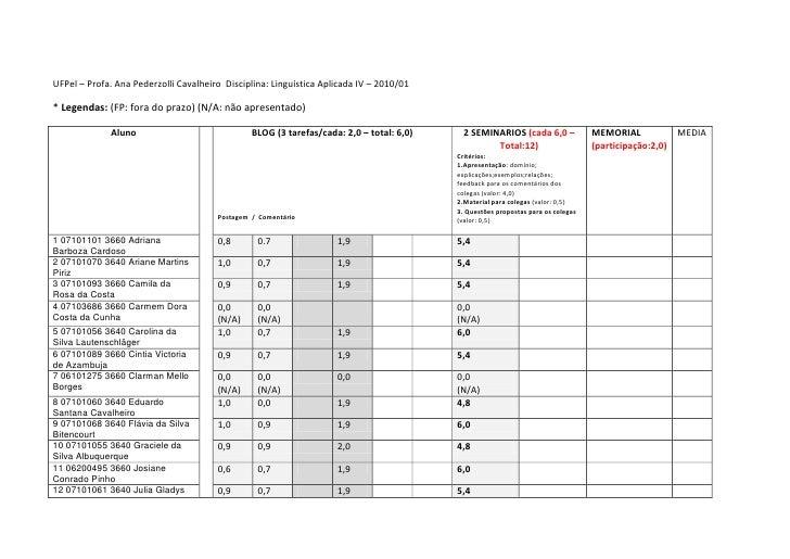 Tabela avaliação la_iv_03