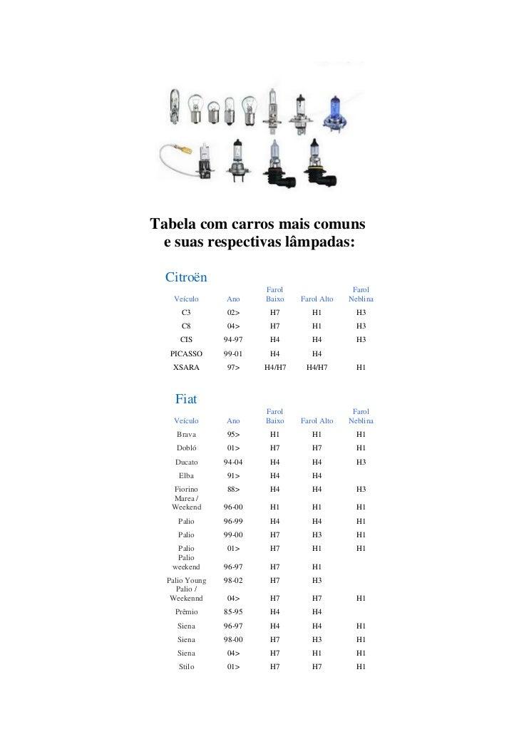 Tabela com carros mais comuns e suas respectivas lâmpadas:  Citroën                        Farol                 Farol    ...