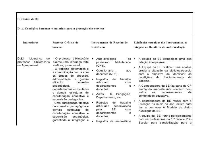 D. Gestão da BE   D. 2. Condições humanas e materiais para a prestação dos serviços        Indicadores           Factores ...